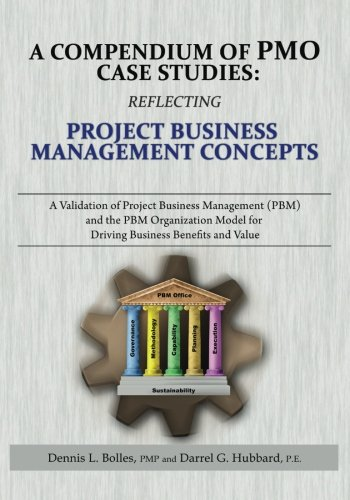 business case studies for project management Icmr is involved in business research, management consulting, and the development of case studies and courseware in management icmr.